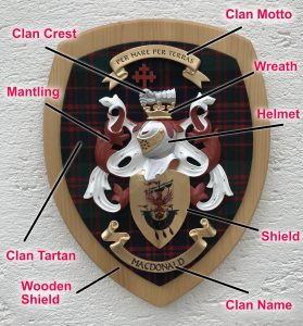 A labeled clan plaque
